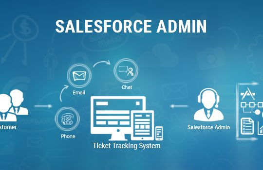 Guide to Becoming a Salesforce Administrator